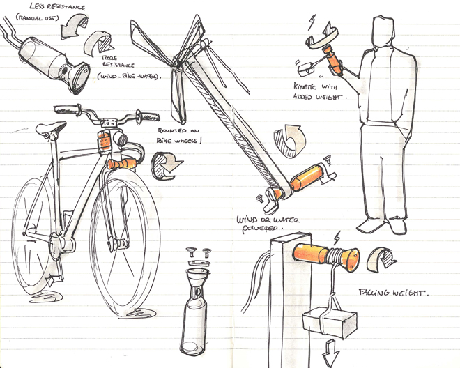 Concepts for the third world industrial design and for Industrial design innovation