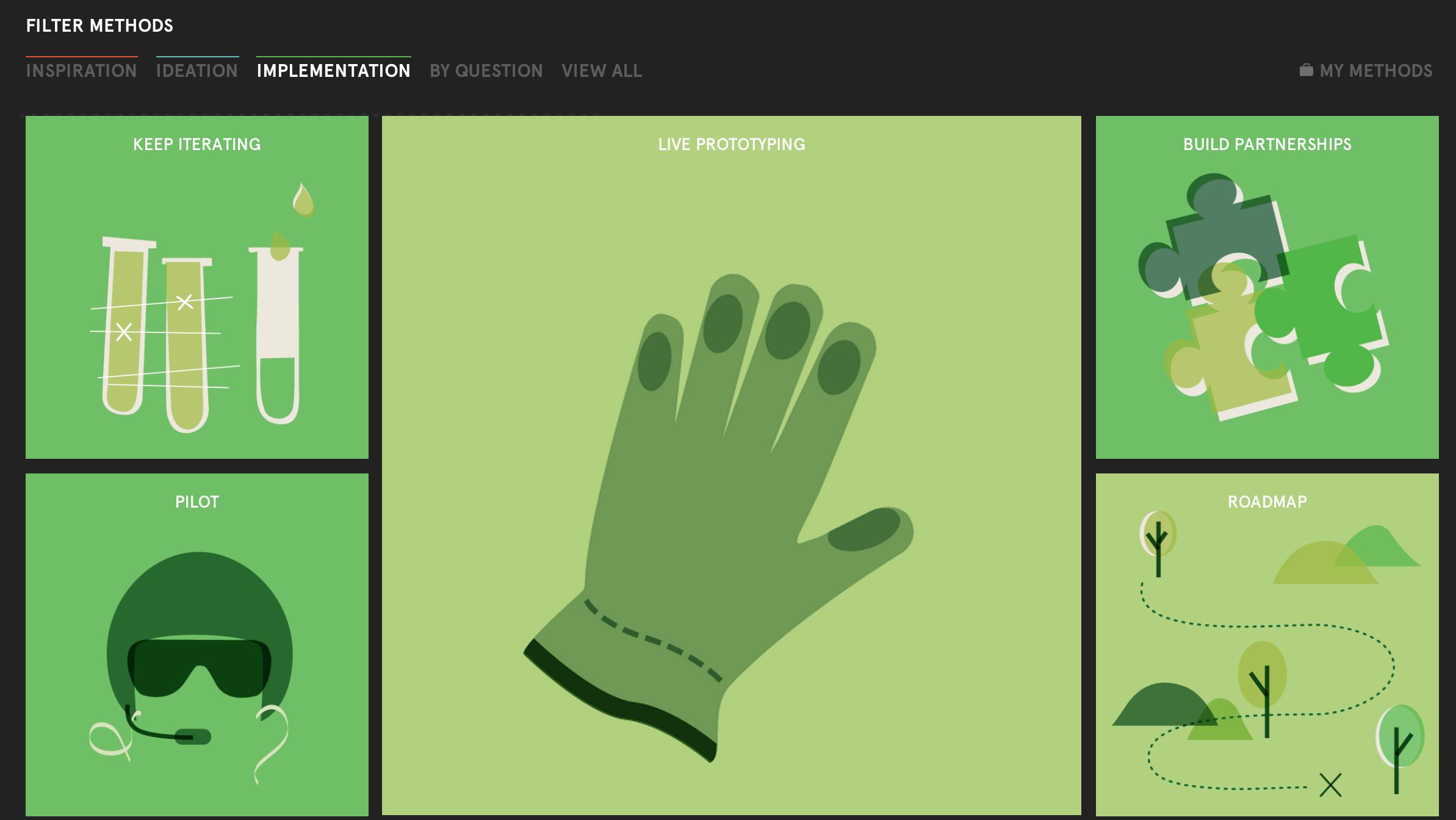 Process Design Kit Free Download